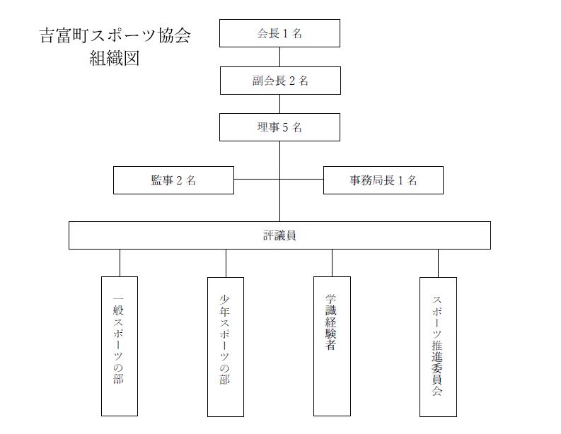 yoshitomi_oc